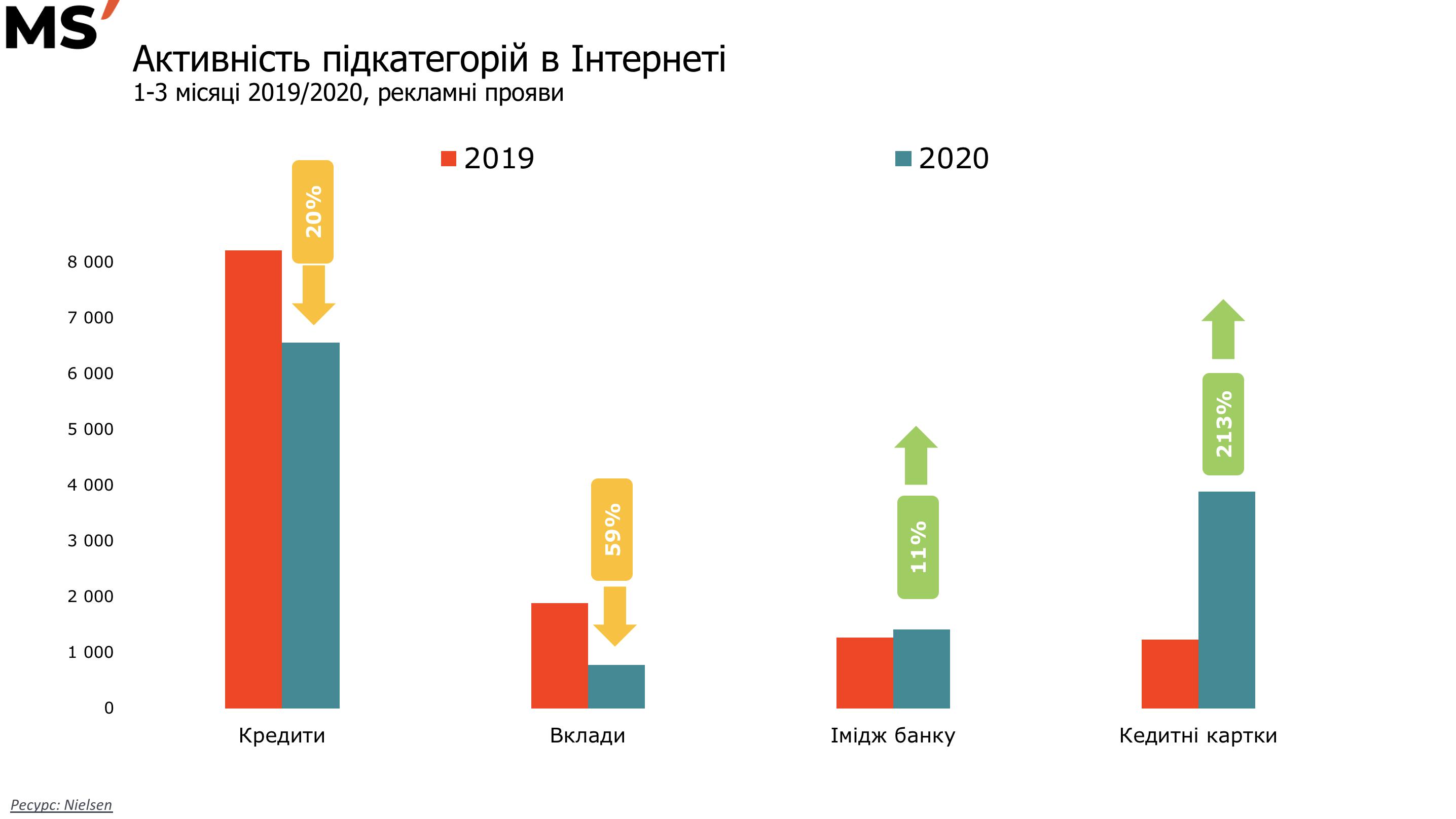 finances_2020_04_3.png
