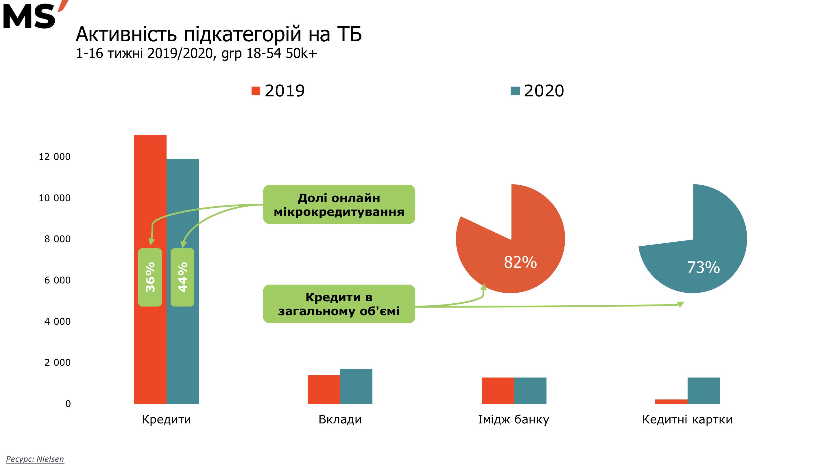 finances_2020_04_1.png